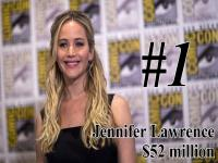 Jennifer Lawrence, Scarlett Johansson top the list of highest-paid actresses of 2015