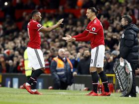 Premier League: Zlatan Ibrahimovic believes Manchester United can still catch up with City