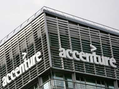 Image result for Accenture Bangalore