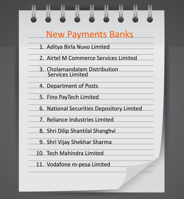 types of bank in india pdf