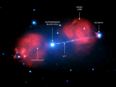 The Chandra X-ray image of Pictor A shows a spectacular jet that emanates from a black hole in the center of the galaxy and extends across 300,000 years toward a brilliant hotspot and a counter jet pointing in the opposite direction. Image Courtesy: NASA