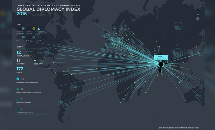 A screengrab from the Lowy Institute's Global Diplomacy Index website