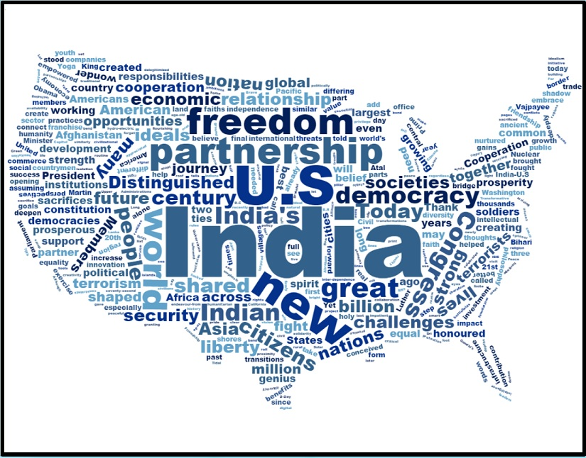 modi Congress wordcloud
