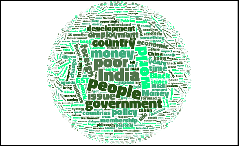 A word cloud depicting the major themes highlighted by PM Narendra Modi in his interview with Times Now