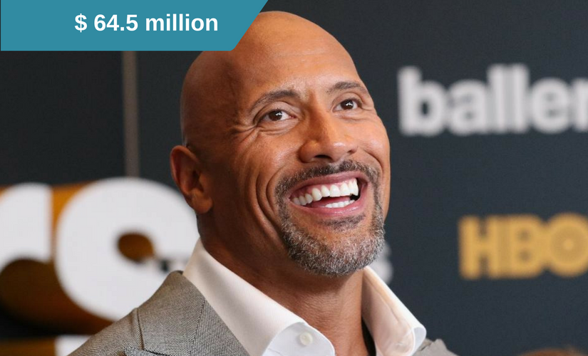 Dwayne Johnson. Image courtesy: Getty Images