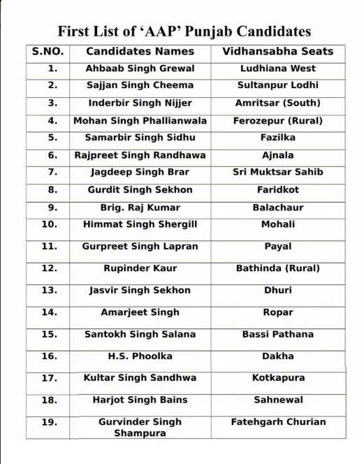 AAP first list
