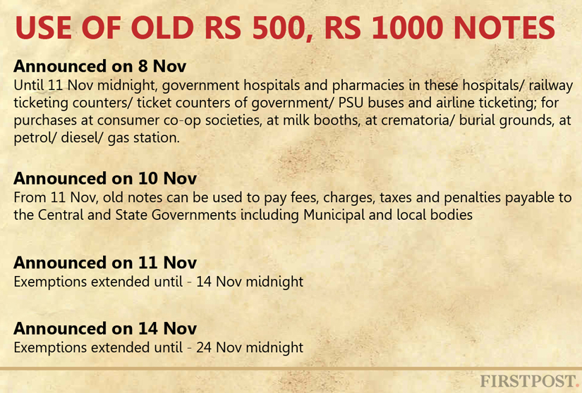 4_USE-OF-OLD-RS-500-RS-1000-NOTES