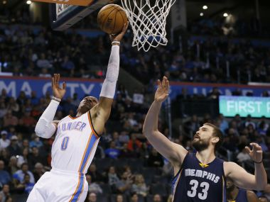 Russell Westbrook puts back a rebound for a basket against Memphis Grizzlies. AP