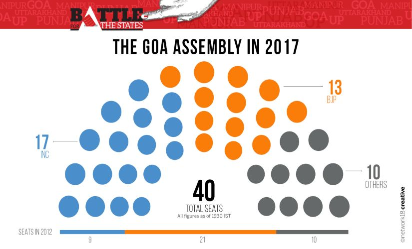 Party Seating 2017 Goa (1)