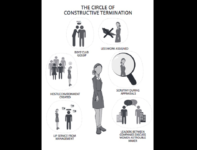 Graphic courtesy —Own It: Leadership Lessons from Women Who Do. Author: Aparna Jain. Published by HarperCollins 2016