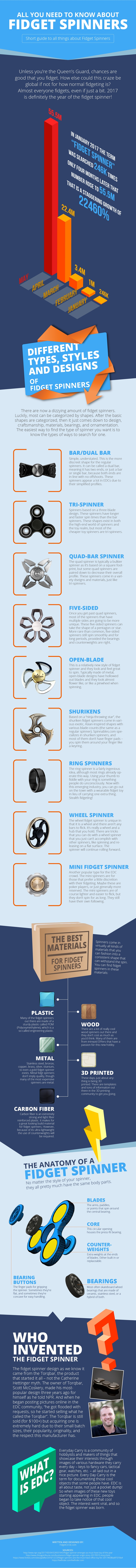 fidget-spinners-infographic-site -