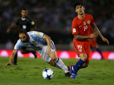 Underwhelming performances by Gonzalo Higuain caused coach Jorge Sampaoli to drop him. Reuteres