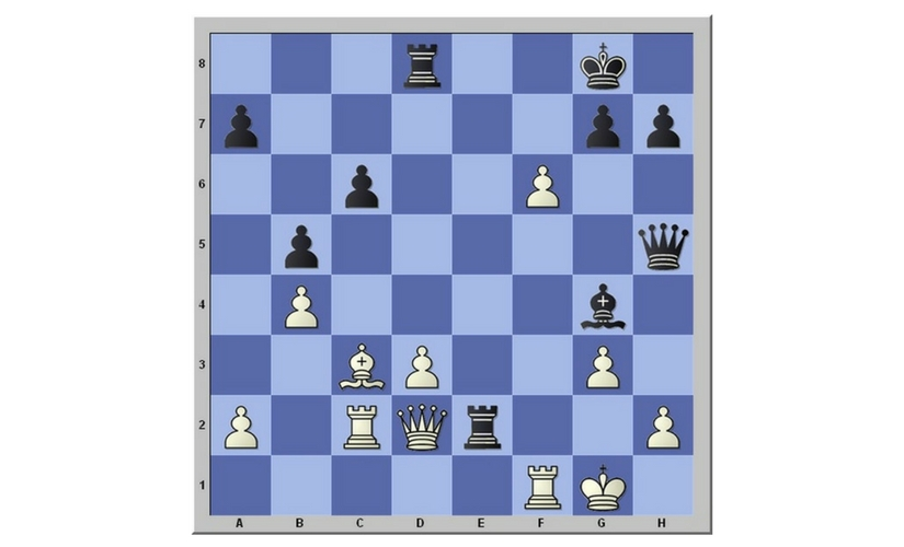 Anand - Caruana, position after move 22...Rxe2: A precarious position for White, as his queen on d2 is threatened by the black rook on e2, and at the same time the black queen threatens mate in one move by ...Qh5xh2