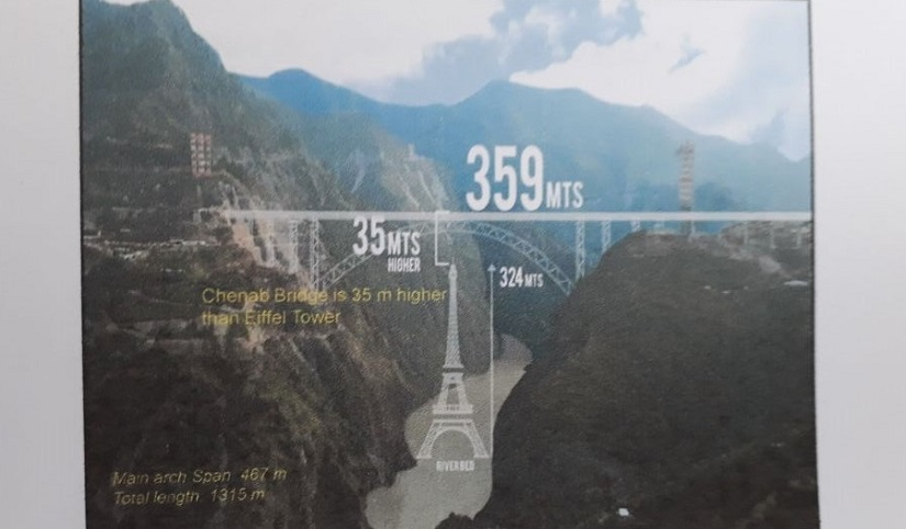 The Chenab bridge is 35 metres higher than the Eiffel Tower. Image courtesy Srinand Jha